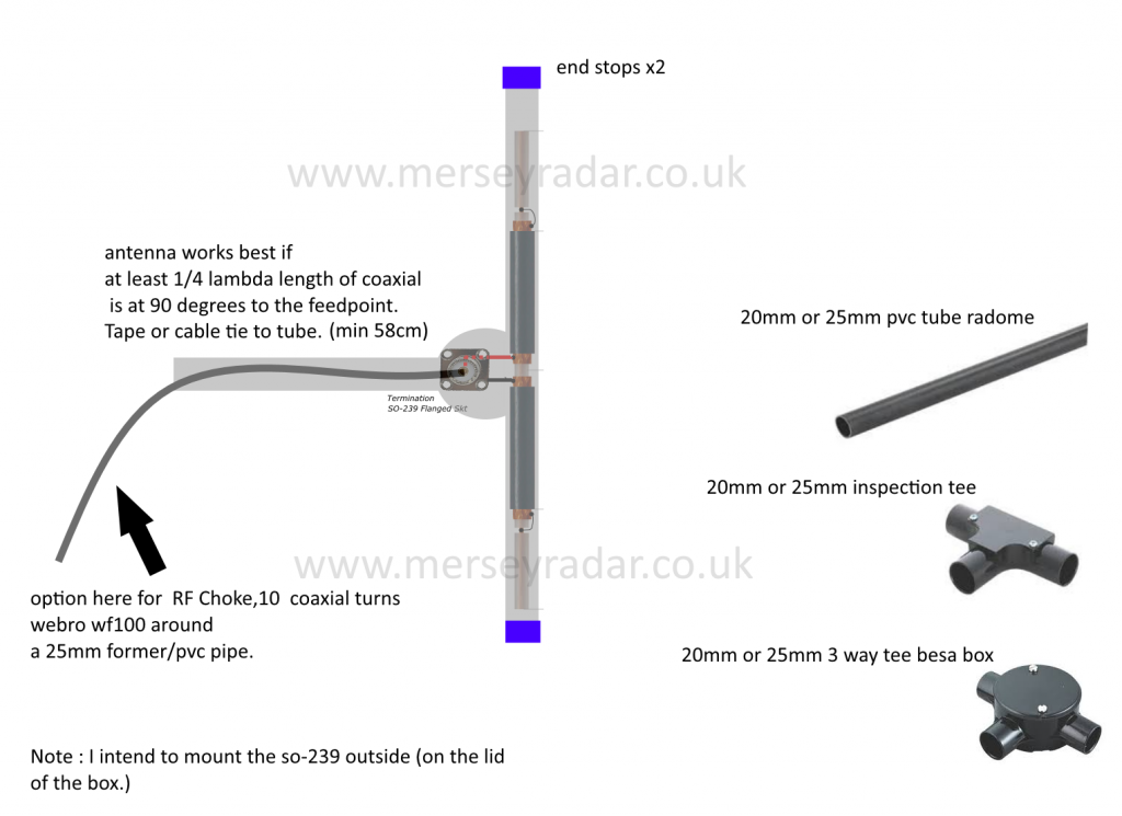 Home Made Coaxial Dipole Antenna For Civil And Military